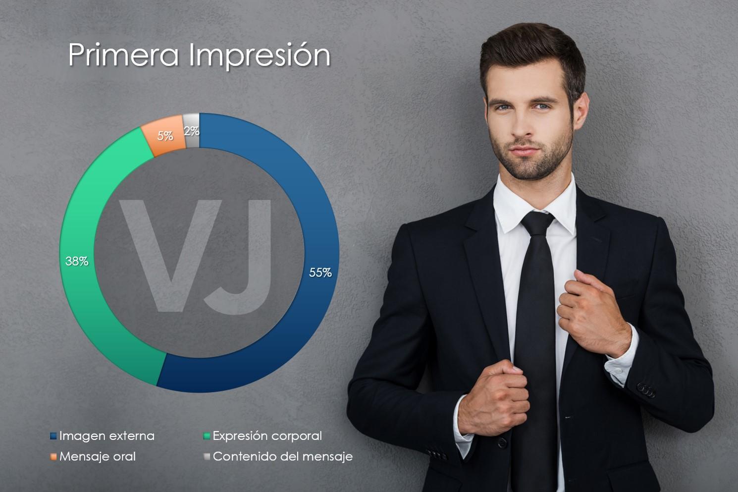 infografía primera impresión vj asesores de imagen y comunicación para hombres